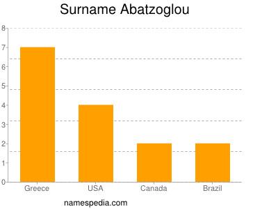Familiennamen Abatzoglou