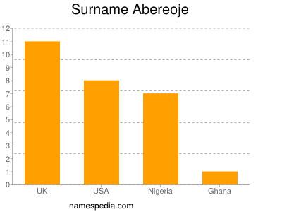 Surname Abereoje