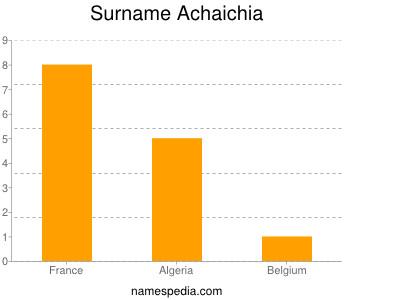 Surname Achaichia