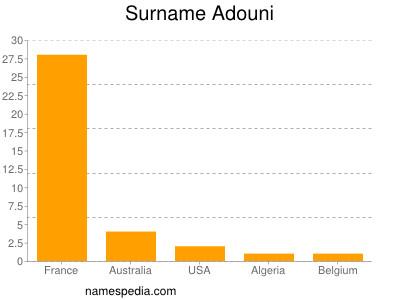 Surname Adouni