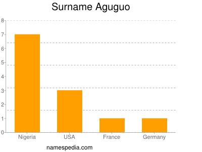 Surname Aguguo