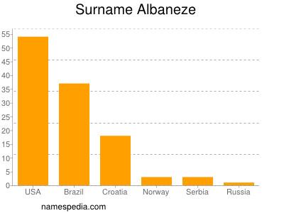 Surname Albaneze