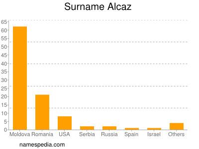 Surname Alcaz
