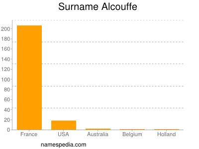Surname Alcouffe