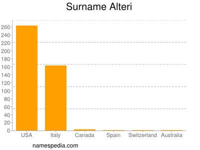 Surname Alteri