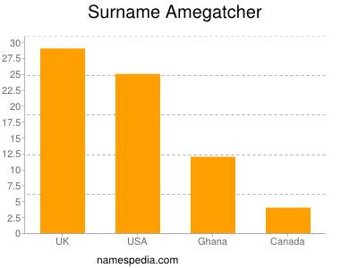 Surname Amegatcher