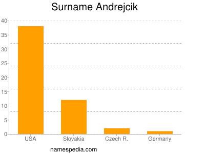 Surname Andrejcik
