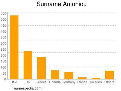Surname Antoniou