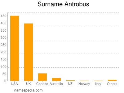 Surname Antrobus