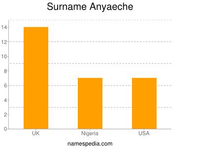 Surname Anyaeche