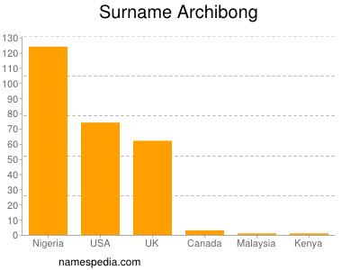Surname Archibong