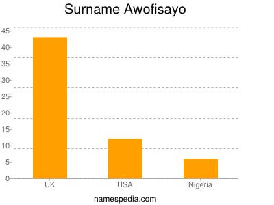 Surname Awofisayo