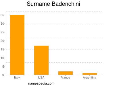 Surname Badenchini