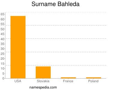Surname Bahleda