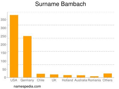 Surname Bambach
