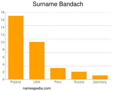 Surname Bandach