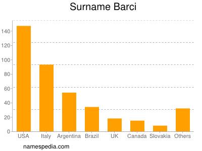 Surname Barci