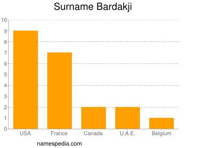 Surname Bardakji