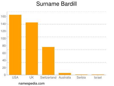 Surname Bardill