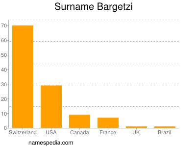 nom Bargetzi