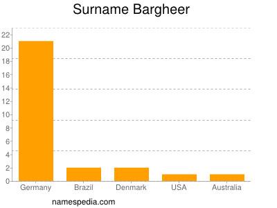 Surname Bargheer