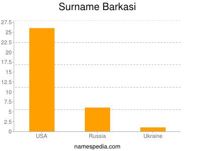 Surname Barkasi