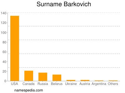 Surname Barkovich