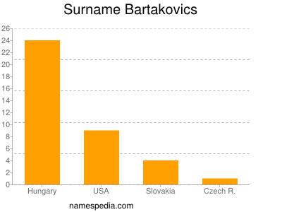 Surname Bartakovics