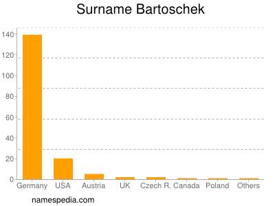 Surname Bartoschek