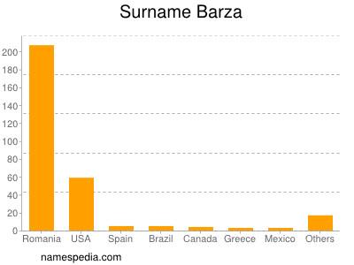Surname Barza