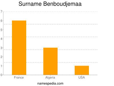 Surname Benboudjemaa