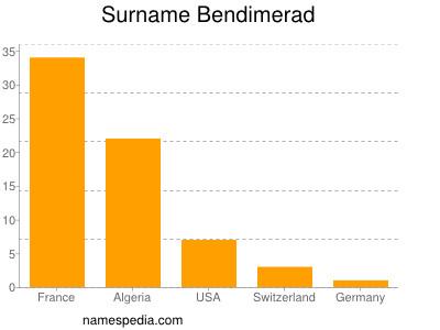 Surname Bendimerad
