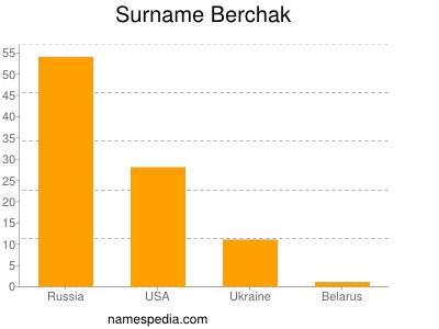 Familiennamen Berchak