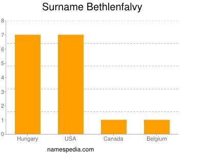 Surname Bethlenfalvy