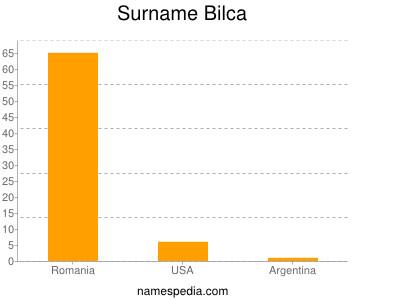 Surname Bilca