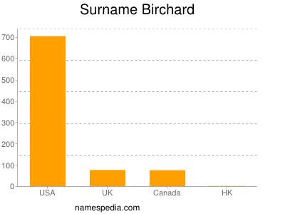 Surname Birchard