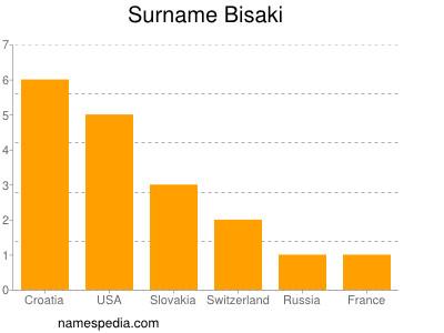 Surname Bisaki