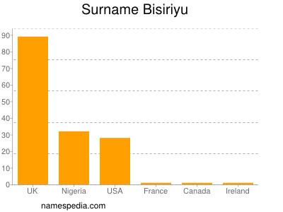 Familiennamen Bisiriyu