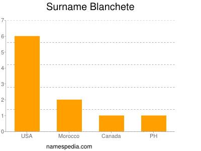 Surname Blanchete