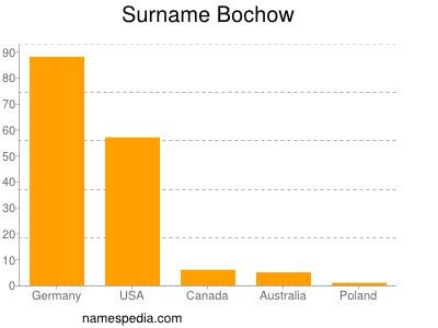 Surname Bochow