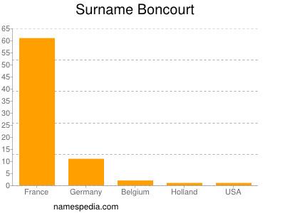 Surname Boncourt