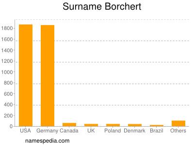 Familiennamen Borchert