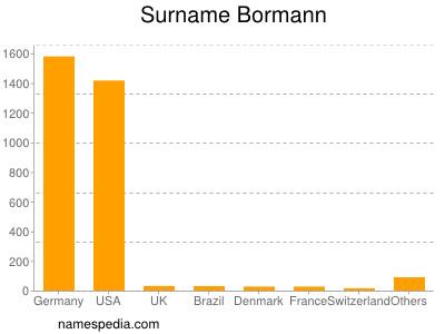 Surname Bormann