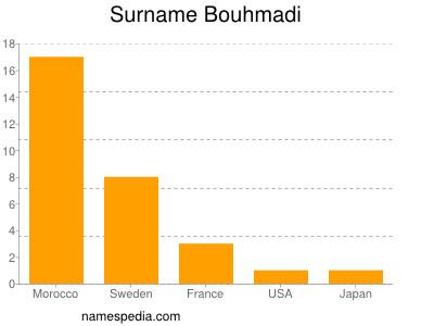 Surname Bouhmadi