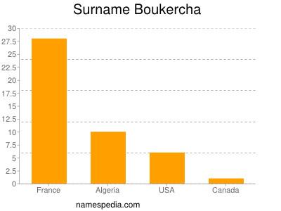 Surname Boukercha