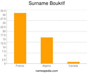 Surname Boukrif