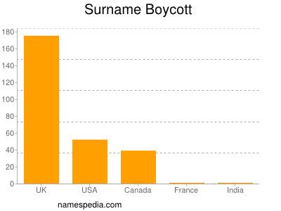 Surname Boycott