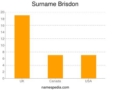 Surname Brisdon