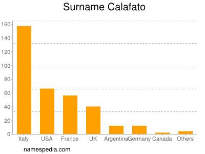 Surname Calafato