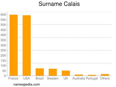 Surname Calais